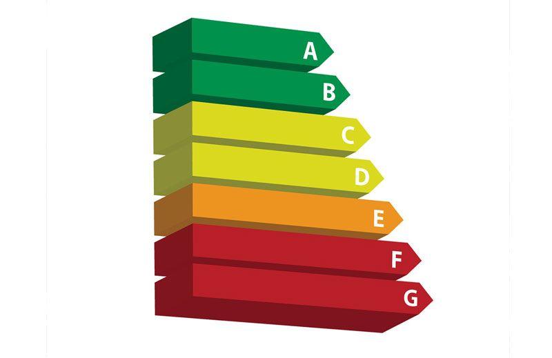 Niveles de Eficiencia energetica