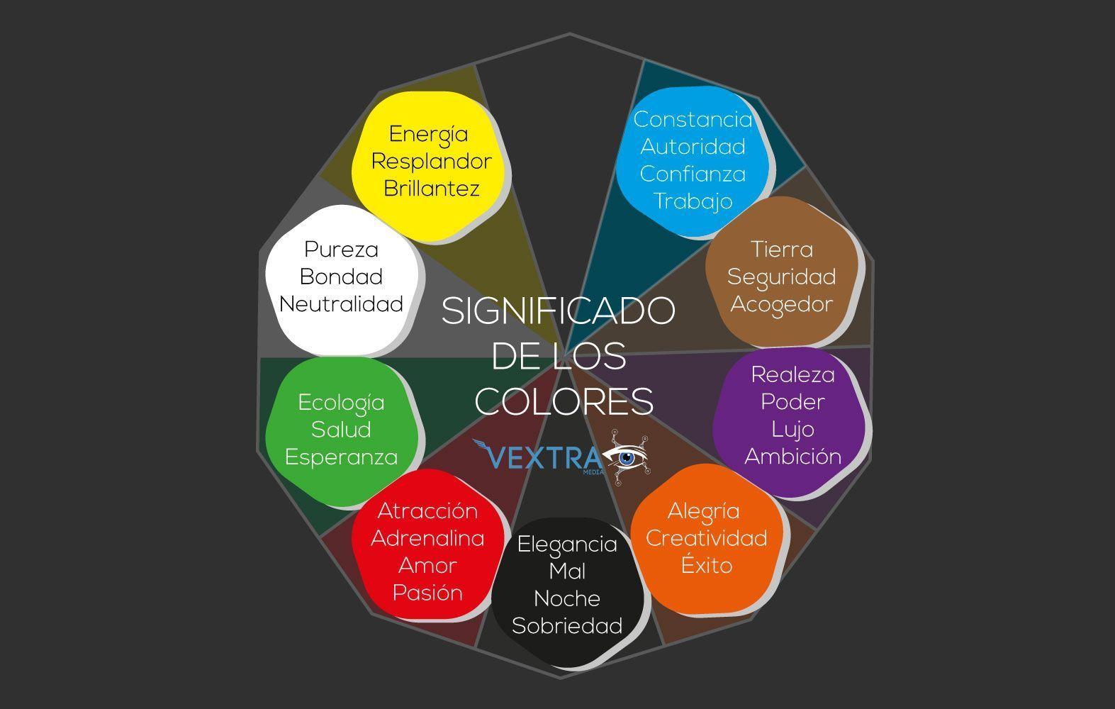 El uso del color branding-cantabria-vextra-media