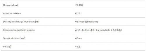 objetivo-Tamron-70-180-para-sony-e-3
